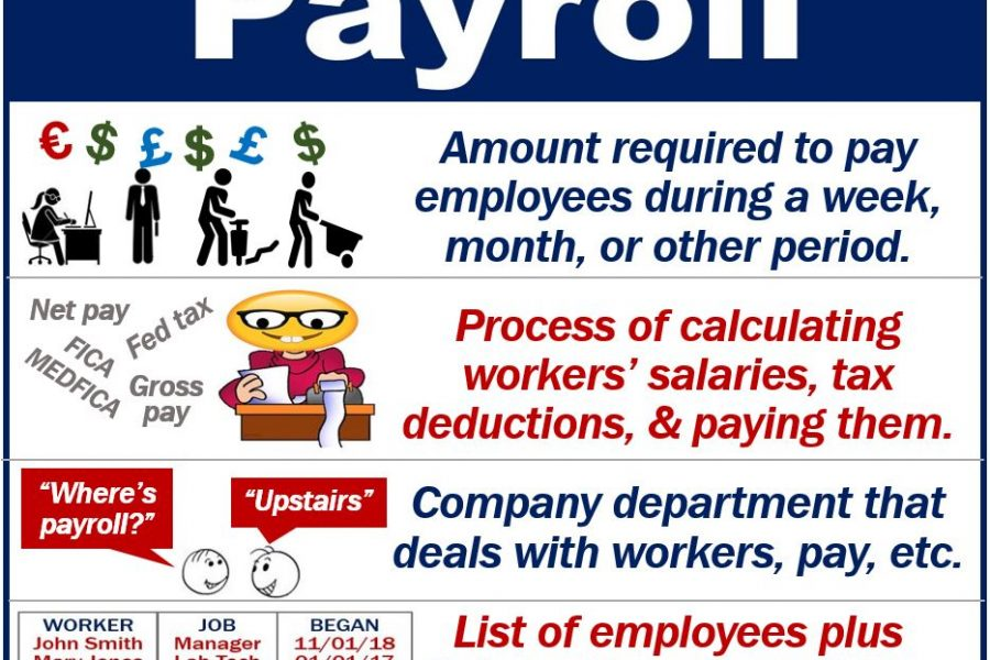 Payroll-meanings